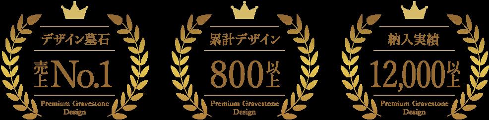 デザイン墓石売上No1、累計デザイン800以上、納入実績12,000以上